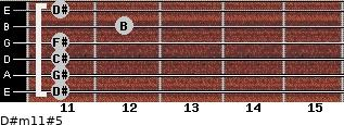 D#m11#5 for guitar on frets 11, 11, 11, 11, 12, 11