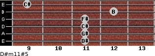 D#m11#5 for guitar on frets 11, 11, 11, 11, 12, 9