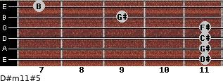 D#m11#5 for guitar on frets 11, 11, 11, 11, 9, 7