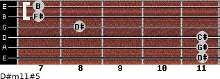 D#m11#5 for guitar on frets 11, 11, 11, 8, 7, 7