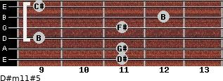 D#m11#5 for guitar on frets 11, 11, 9, 11, 12, 9