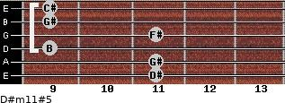 D#m11#5 for guitar on frets 11, 11, 9, 11, 9, 9