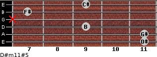 D#m11#5 for guitar on frets 11, 11, 9, x, 7, 9