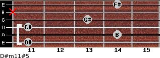 D#m11#5 for guitar on frets 11, 14, 11, 13, x, 14