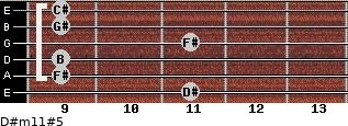 D#m11#5 for guitar on frets 11, 9, 9, 11, 9, 9