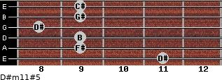 D#m11#5 for guitar on frets 11, 9, 9, 8, 9, 9