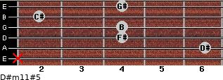 D#m11#5 for guitar on frets x, 6, 4, 4, 2, 4