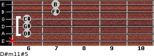 D#m11#5 for guitar on frets x, 6, 6, 6, 7, 7