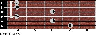 D#m11#5/B for guitar on frets 7, 6, 4, 6, 4, 4