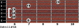 D#m11#5/B for guitar on frets 7, 6, 6, 6, 7, 9