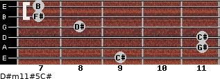 D#m11#5/C# for guitar on frets 9, 11, 11, 8, 7, 7