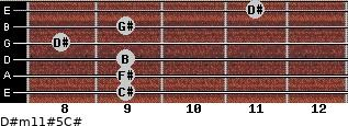 D#m11#5/C# for guitar on frets 9, 9, 9, 8, 9, 11