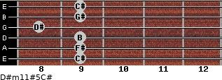 D#m11#5/C# for guitar on frets 9, 9, 9, 8, 9, 9
