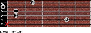 D#m11#5/C# for guitar on frets x, 4, 1, 1, 0, 2
