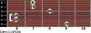 D#m11#5/Db for guitar on frets 9, 6, 6, 8, 7, 7