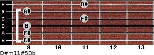 D#m11#5/Db for guitar on frets 9, 9, 9, 11, 9, 11