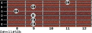 D#m11#5/Db for guitar on frets 9, 9, 9, 8, 9, 11
