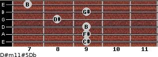 D#m11#5/Db for guitar on frets 9, 9, 9, 8, 9, 7