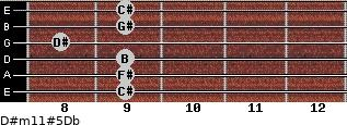 D#m11#5/Db for guitar on frets 9, 9, 9, 8, 9, 9