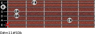 D#m11#5/Db for guitar on frets x, 4, 1, 1, 0, 2