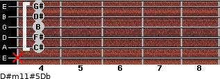D#m11#5/Db for guitar on frets x, 4, 4, 4, 4, 4
