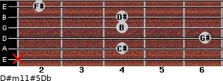 D#m11#5/Db for guitar on frets x, 4, 6, 4, 4, 2