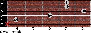 D#m11#5/Db for guitar on frets x, 4, 6, 8, 7, 7