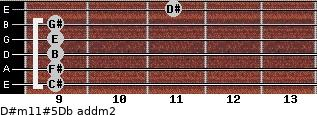 D#m11#5/Db add(m2) guitar chord