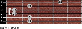 D#m11#5/F# for guitar on frets 2, 2, 1, 1, 2, 4