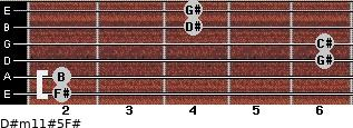 D#m11#5/F# for guitar on frets 2, 2, 6, 6, 4, 4