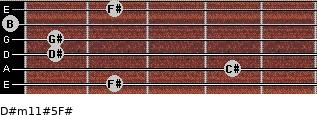 D#m11#5/F# for guitar on frets 2, 4, 1, 1, 0, 2