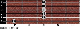 D#m11#5/F# for guitar on frets 2, 4, 4, 4, 4, 4