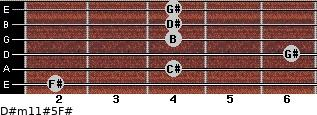 D#m11#5/F# for guitar on frets 2, 4, 6, 4, 4, 4