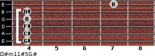D#m11#5/G# for guitar on frets 4, 4, 4, 4, 4, 7