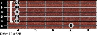 D#m11#5/B for guitar on frets 7, 4, 4, 4, 4, 4