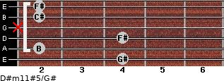 D#m11#5/G# for guitar on frets 4, 2, 4, x, 2, 2