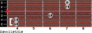 D#m11#5/G# for guitar on frets 4, 4, 6, x, 7, 7
