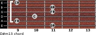 D#m13 for guitar on frets 11, 9, 10, 11, 11, 9