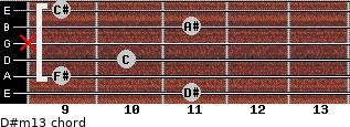 D#m13 for guitar on frets 11, 9, 10, x, 11, 9