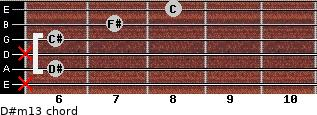 D#m13 for guitar on frets x, 6, x, 6, 7, 8