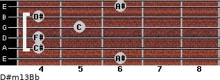 D#m13/Bb for guitar on frets 6, 4, 4, 5, 4, 6