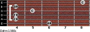 D#m13/Bb for guitar on frets 6, 4, 4, 5, 4, 8