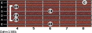 D#m13/Bb for guitar on frets 6, 4, 4, 6, 4, 8