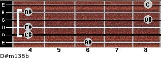 D#m13/Bb for guitar on frets 6, 4, 4, 8, 4, 8