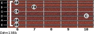 D#m13/Bb for guitar on frets 6, 6, 10, 6, 7, 6
