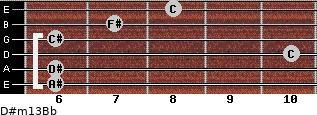 D#m13/Bb for guitar on frets 6, 6, 10, 6, 7, 8