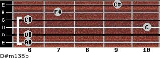 D#m13/Bb for guitar on frets 6, 6, 10, 6, 7, 9