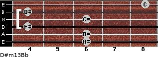 D#m13/Bb for guitar on frets 6, 6, 4, 6, 4, 8