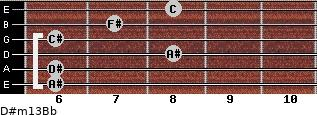D#m13/Bb for guitar on frets 6, 6, 8, 6, 7, 8