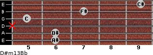 D#m13/Bb for guitar on frets 6, 6, x, 5, 7, 9